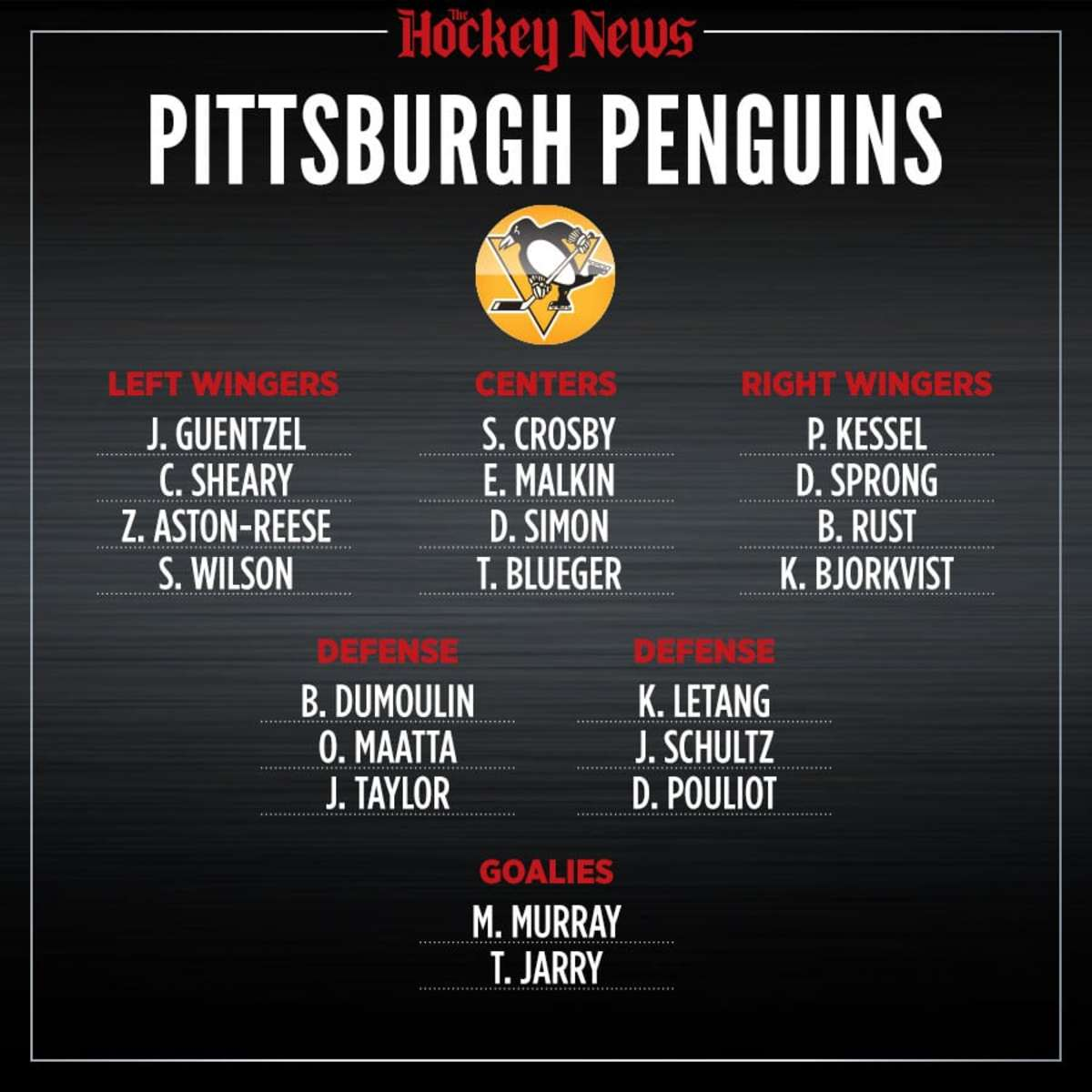 Penguins Schedule 2020.2020 Vision What The Pittsburgh Penguins Will Look Like In